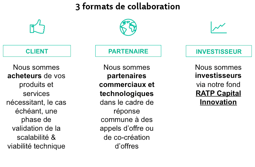 3 formats de collaboration